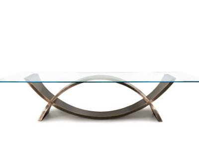 Lin-Table